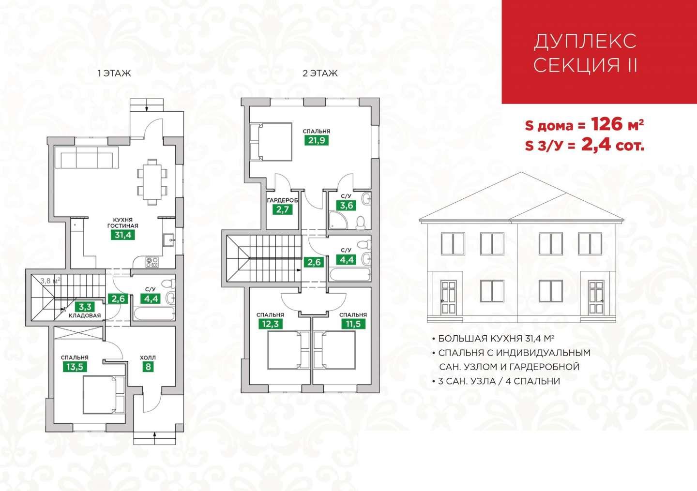 Типы домов в коттеджном поселке «Знатный Dvor»